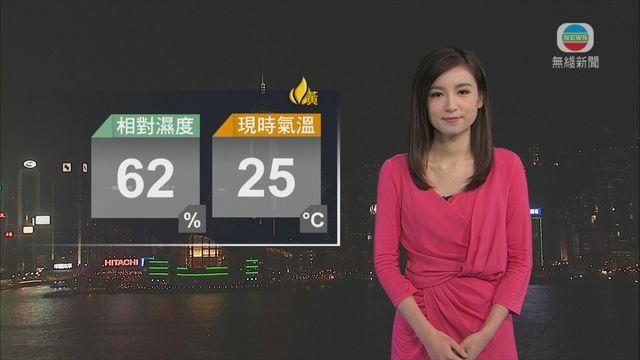 11月2号天气 大连未来20天