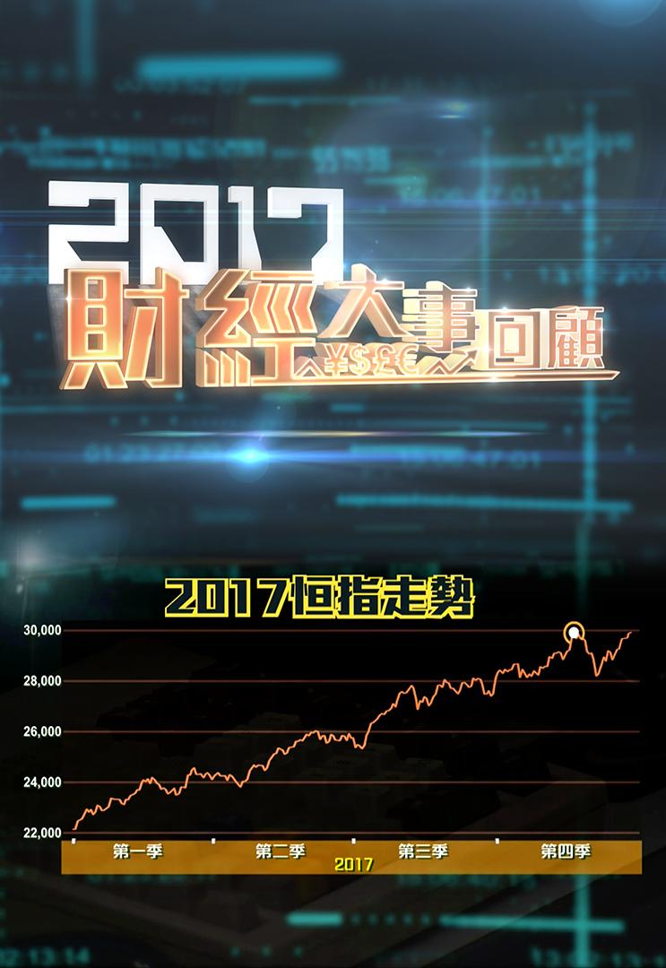 Financial Review 2017 - 2017財經大事回顧